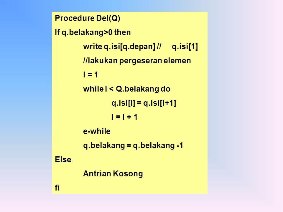 Procedure Del(Q) If q.belakang>0 then. write q.isi[q.depan] // q.isi[1] //lakukan pergeseran elemen.